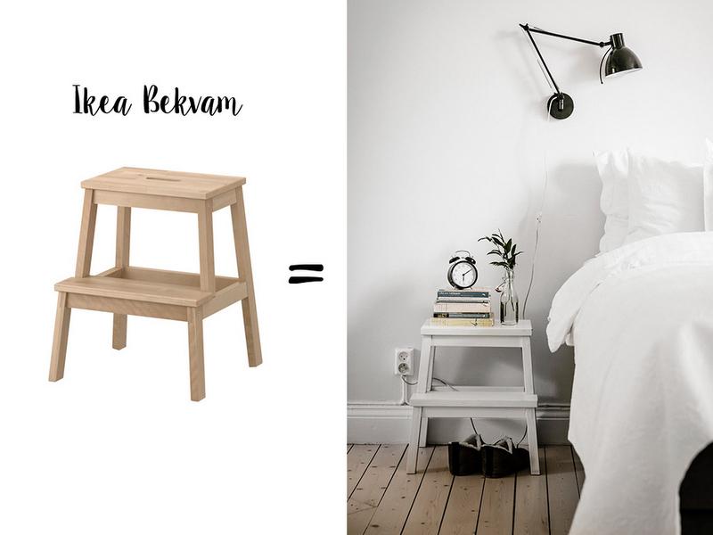 Style Report: Ikea Hack Bekvam