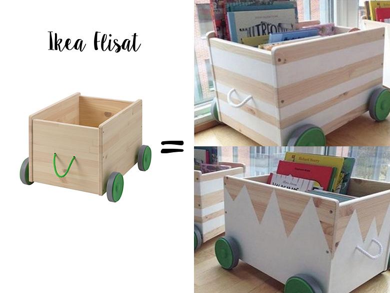 Style Report: Ikea Hack Flisat